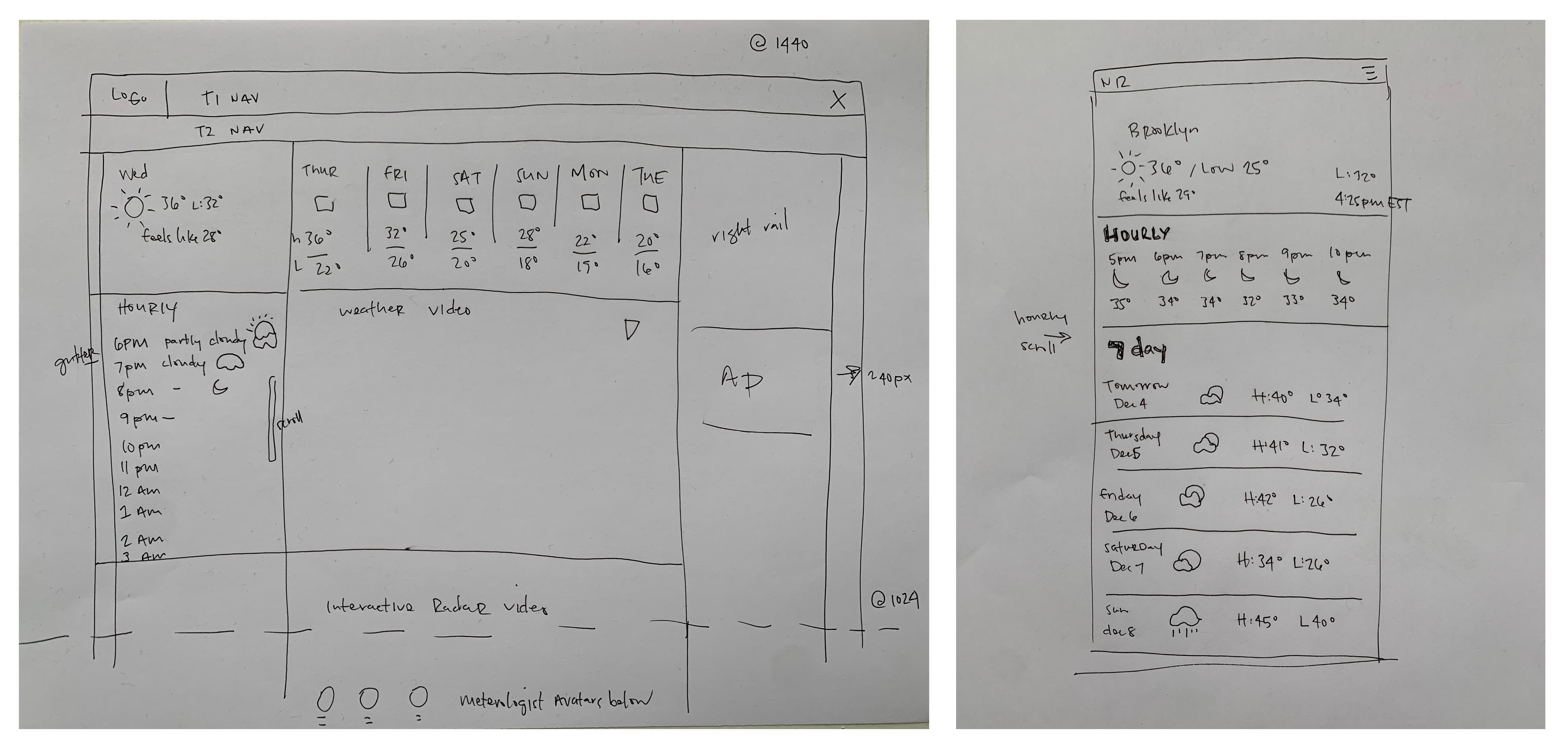 mobile desktop weather sketches v2