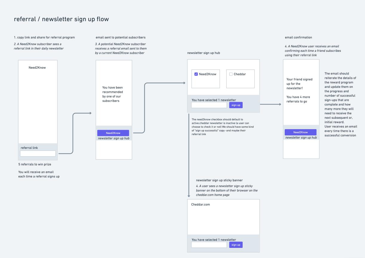 referral_newsletter_signup_flow